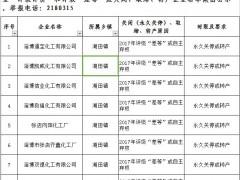 山东淄博:一批化工企业永久关停或转产