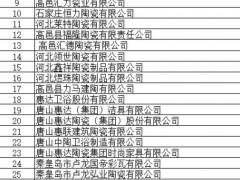 2018年河北省重点排污单位名录公布包括35家陶瓷相关企业
