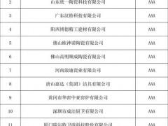 """第十一批""""中国建筑陶瓷、卫生洁具行业企业信用评价"""" 结果公示"""