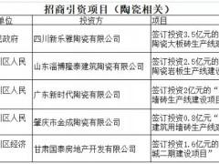 甘肃第五届西部陶瓷峰会暨平川陶瓷文化节签约项目10个 签约资金12.75亿元