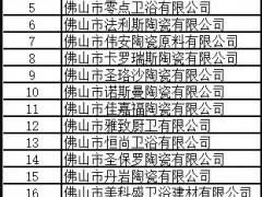 佛山21家陶瓷卫浴企业将被吊销营业执照