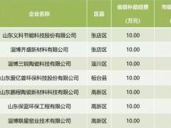 淄博7家陶瓷配套企业获补助资金,每家20万元!