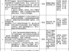 蒙娜丽莎、简一、东鹏、贝斯特陶瓷等企业入围2019年度建筑材料科学技术奖